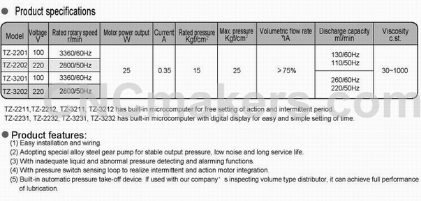 Lubrication Pump Specification